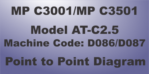 Ricoh mp c3001 point to point diagram