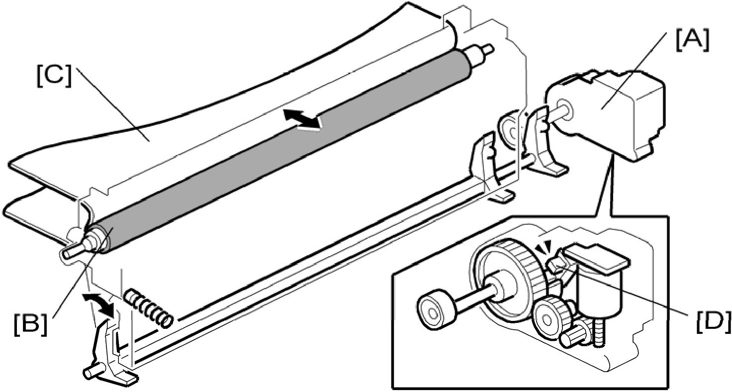 PTR (Paper Transfer Roller) Contact and Separation